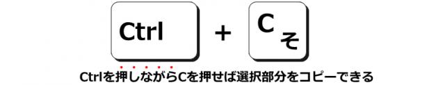 Ctrlを押しながらCを押せばコピーできます。