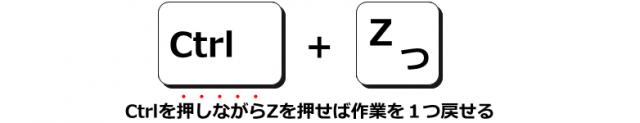Ctrlを押しながらZで作業を1つ戻すことができます。