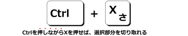 Ctrlを押しながらXを押せば切り取りができます。