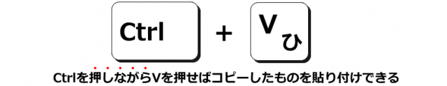 Ctrlを押しながらVを押せば貼り付けができます。