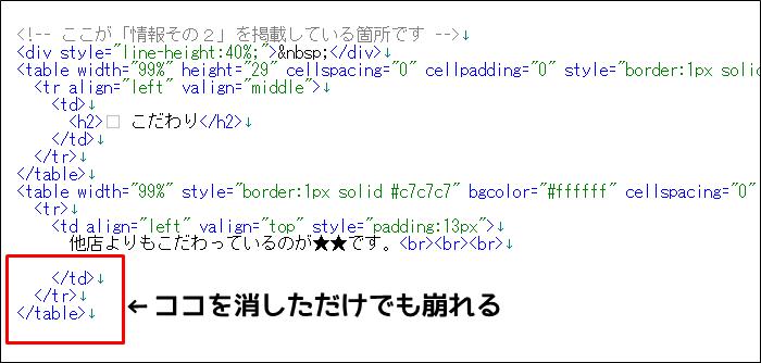 HTMLのタグを一部消しただけで、こうして崩れる